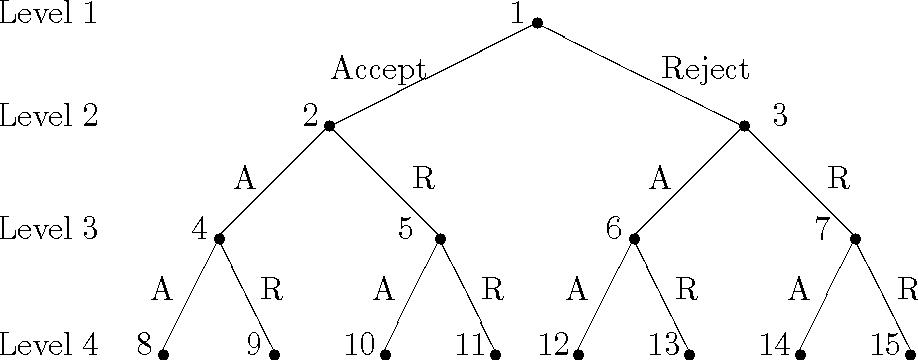Efficient parallelisation of Metropolis-Hastings algorithms