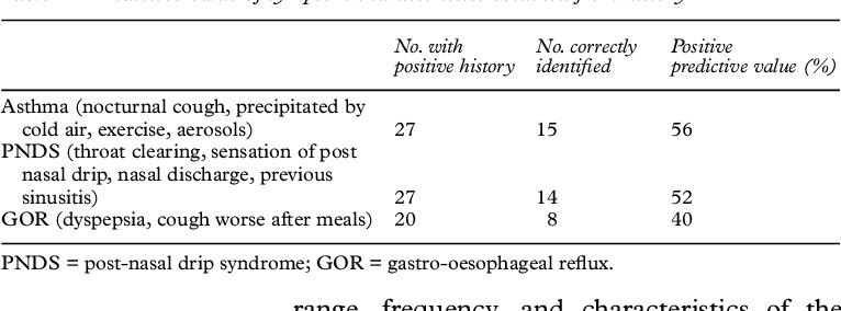 Posterior rhinorrhea - Semantic Scholar