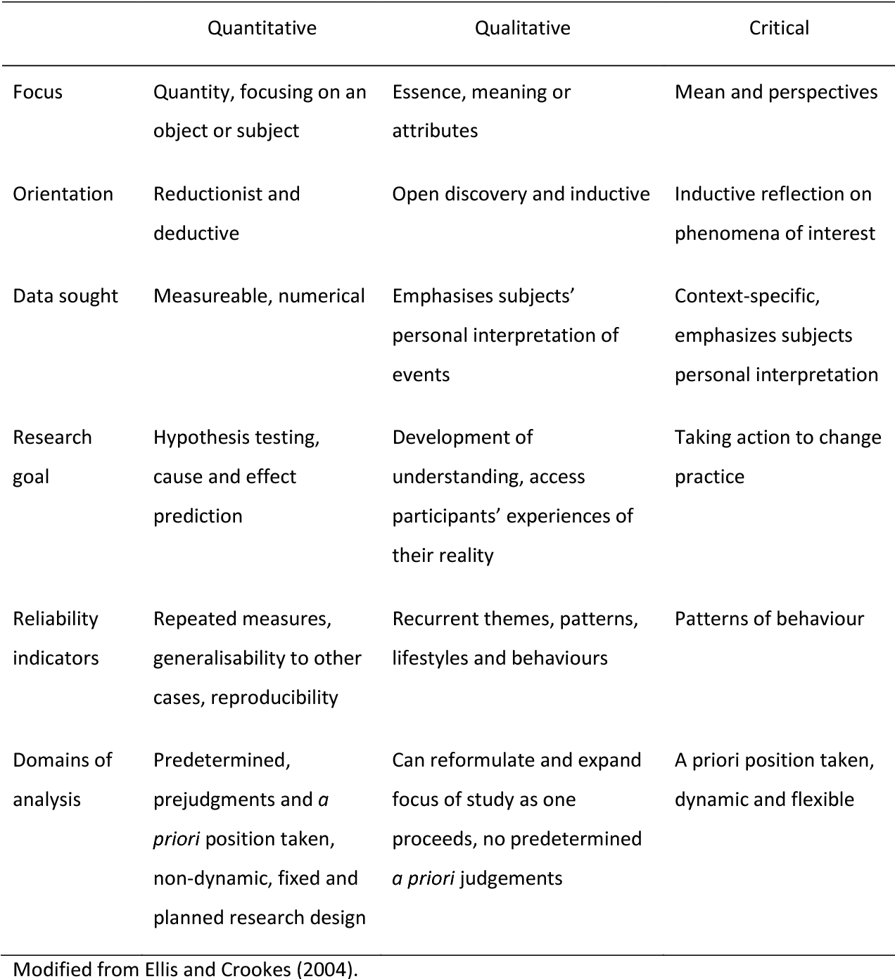 What Is The Content And Process Of A Comprehensive Mental Health Nursing Assessment Semantic Scholar