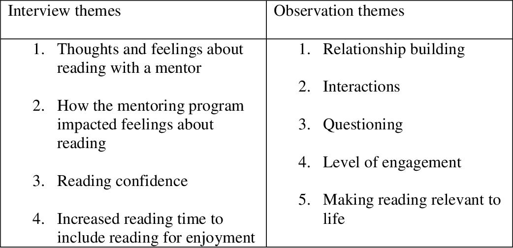 PDF] Cross-Age Peer Mentoring to Improve Sixth-Grade Student