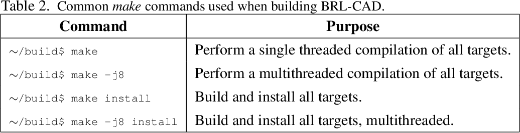 PDF] The BRL-CAD CMake Build System - An Overview - Semantic