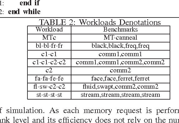 Table 2 from LAMS: A latency-aware memory scheduling policy