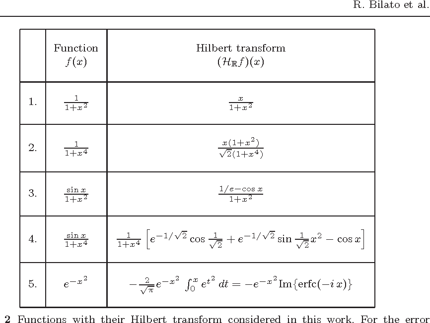 Table 2 from An algorithm for fast Hilbert transform of real