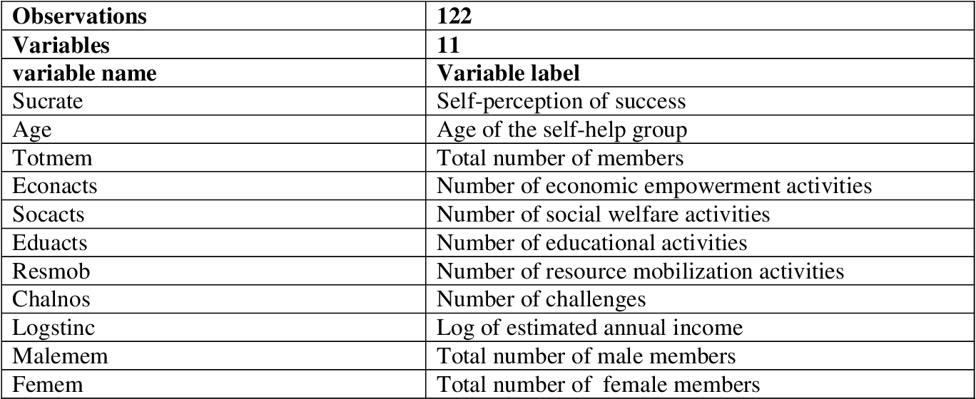 table 3.31