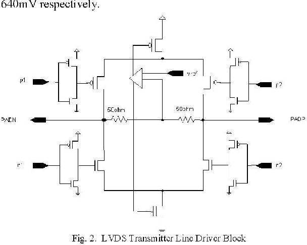 Figure 1 from 1 2Gbps LVDS interface - Semantic Scholar
