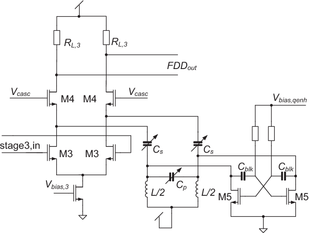 Figure 1 from A notch filter alignment circuit for wireless ... on