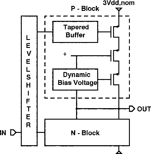 Fig. 1. Block diagram of the high-voltage output driver.