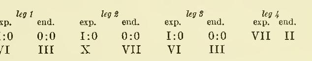 figure 119-124