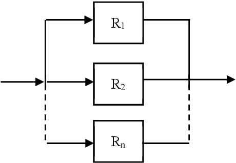 reliability block diagram 2 out of 3 figure 3 from reliability analysis of wireless 802 11 networks  wireless 802 11 networks