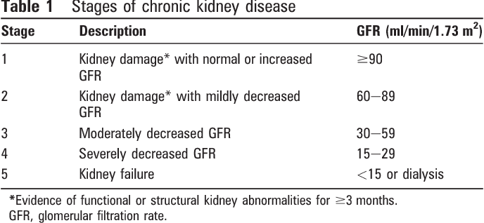 Pdf Causes And Consequences Arterial Stiffness In Chronic Kidney Disease Semantic Scholar