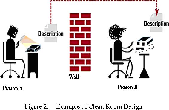 Figure 2 From Reverse Engineering Roadmap To Effective Software Design Semantic Scholar