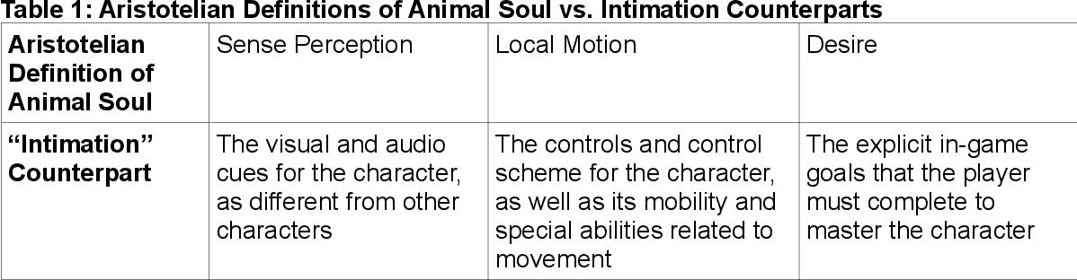 Intimation Definition
