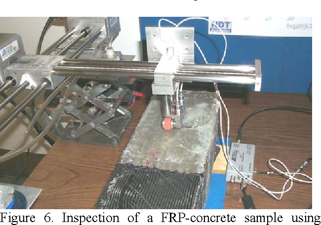 Figure 6 from A Nondestructive Evaluation Technique for