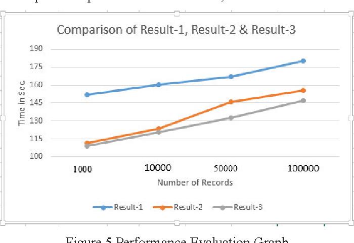 Generalized Big Data Test Framework for ETL migration