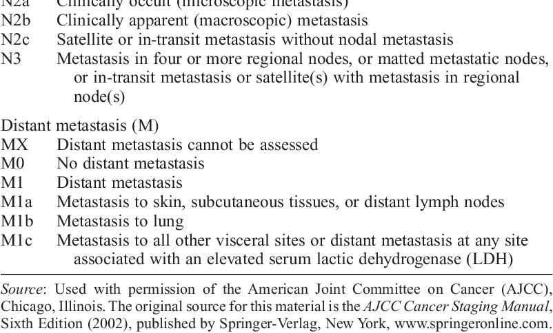 PET/CT essentials for clinical practice | Semantic Scholar