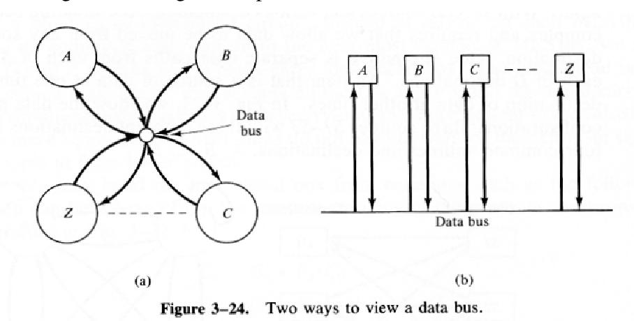 figure 3-24