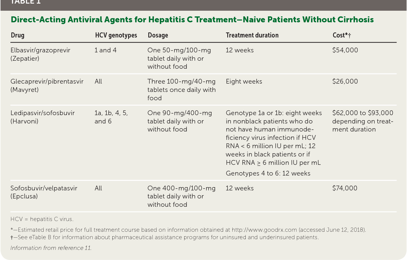 PDF] Family Physicians Can Manage Adults with Hepatitis C