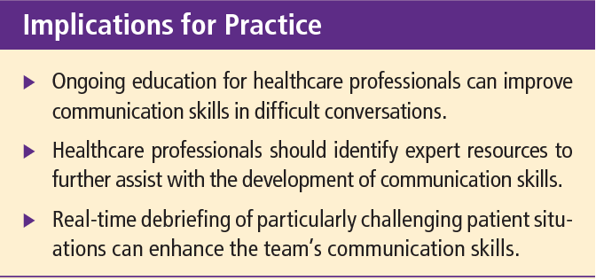 Pdf Improving Oncology Nurses Communication Skills For Difficult Conversations Semantic Scholar