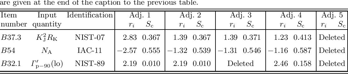 table XXXVII