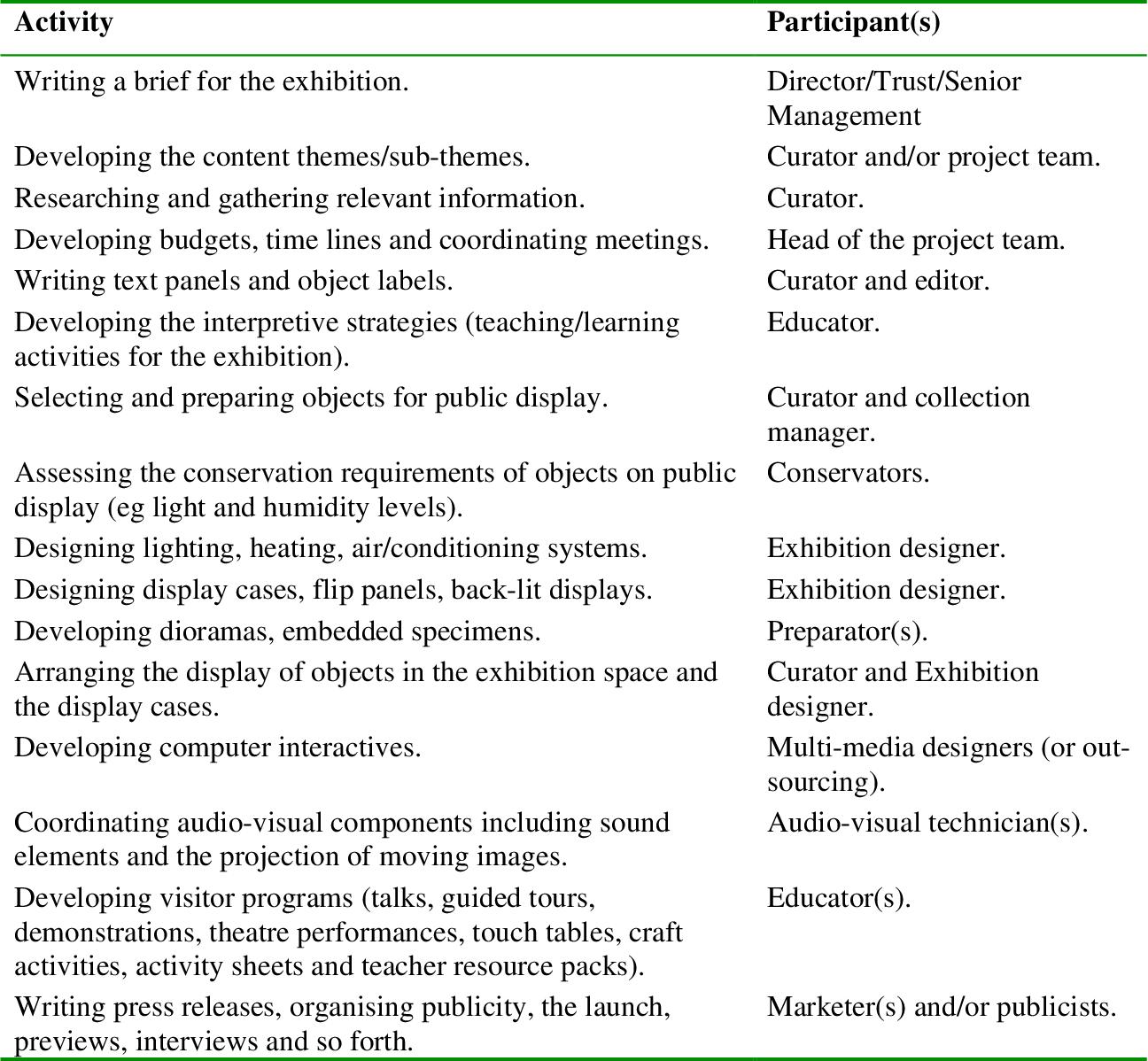 PDF] Packaging curiosities : towards a grammar of three