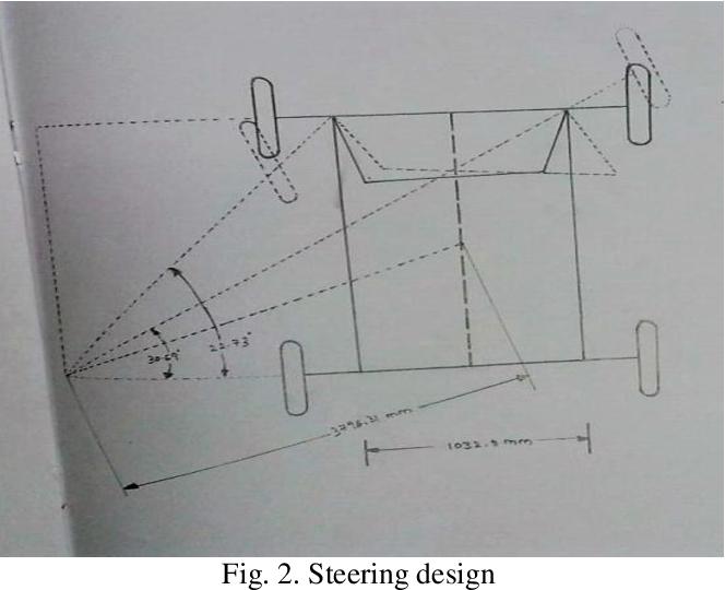 Steering System Of Go Kart Semantic Scholar