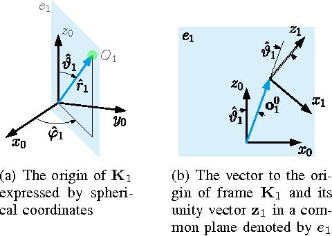 Kinematics analysis of a 3-DOF joint for a novel hyper