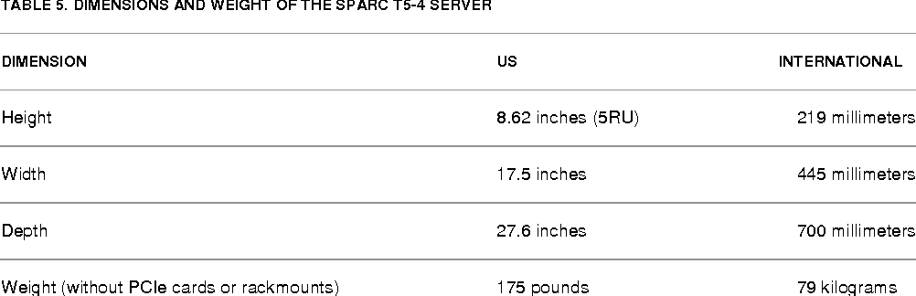 Table 5 from Oracle ' s SPARC T 5-2 , SPARC T 5-4 , SPARC T