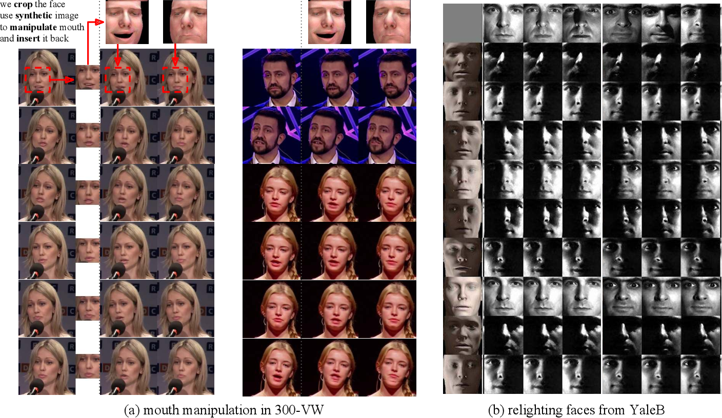Figure 3 from Cross-Domain Image Manipulation by