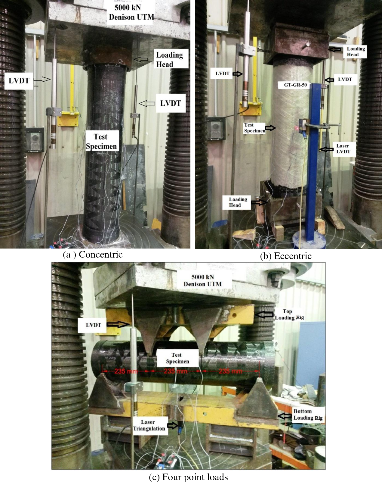Axial and flexural behavior of unreinforced and FRP bar