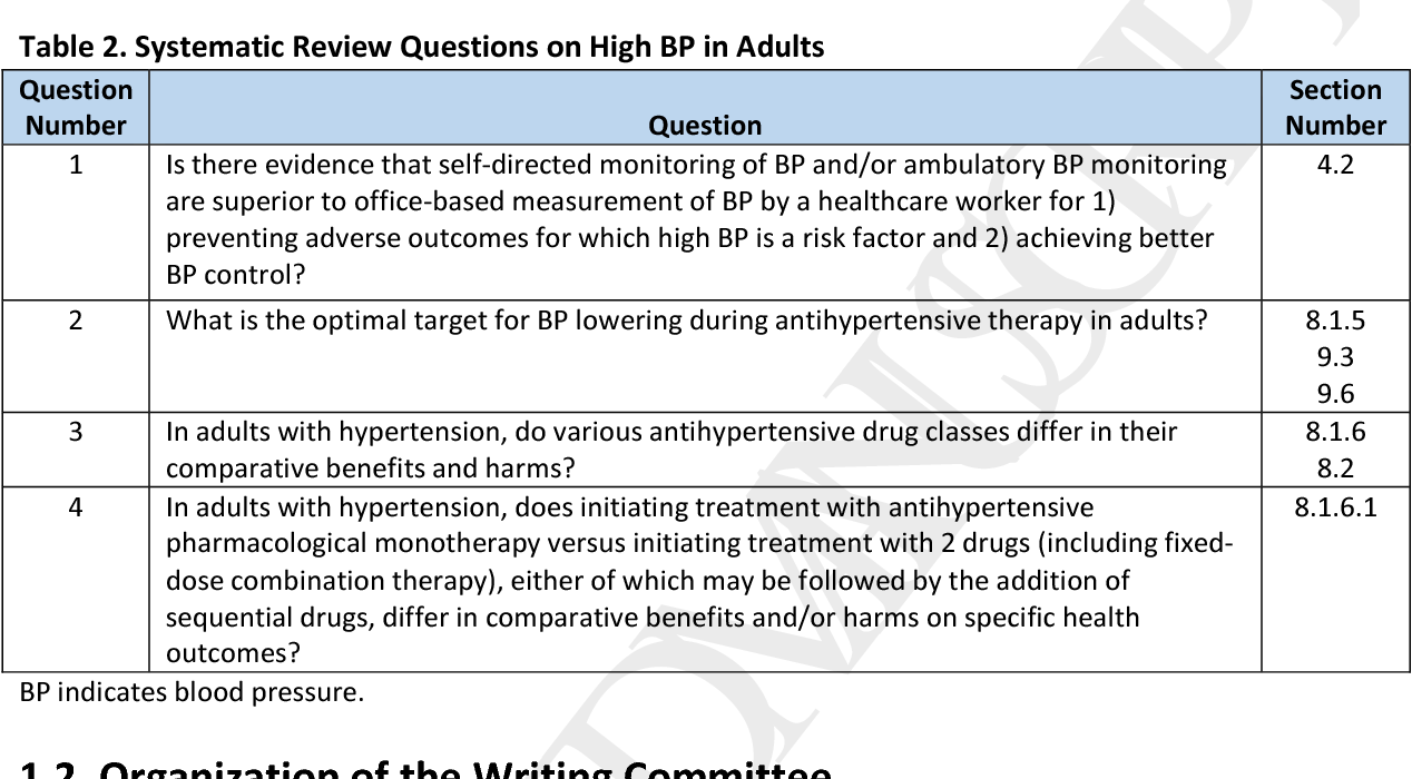 Table 2 from 2017 ACC/AHA/AAPA/ABC/ACPM/AGS/APhA/ASH/ASPC