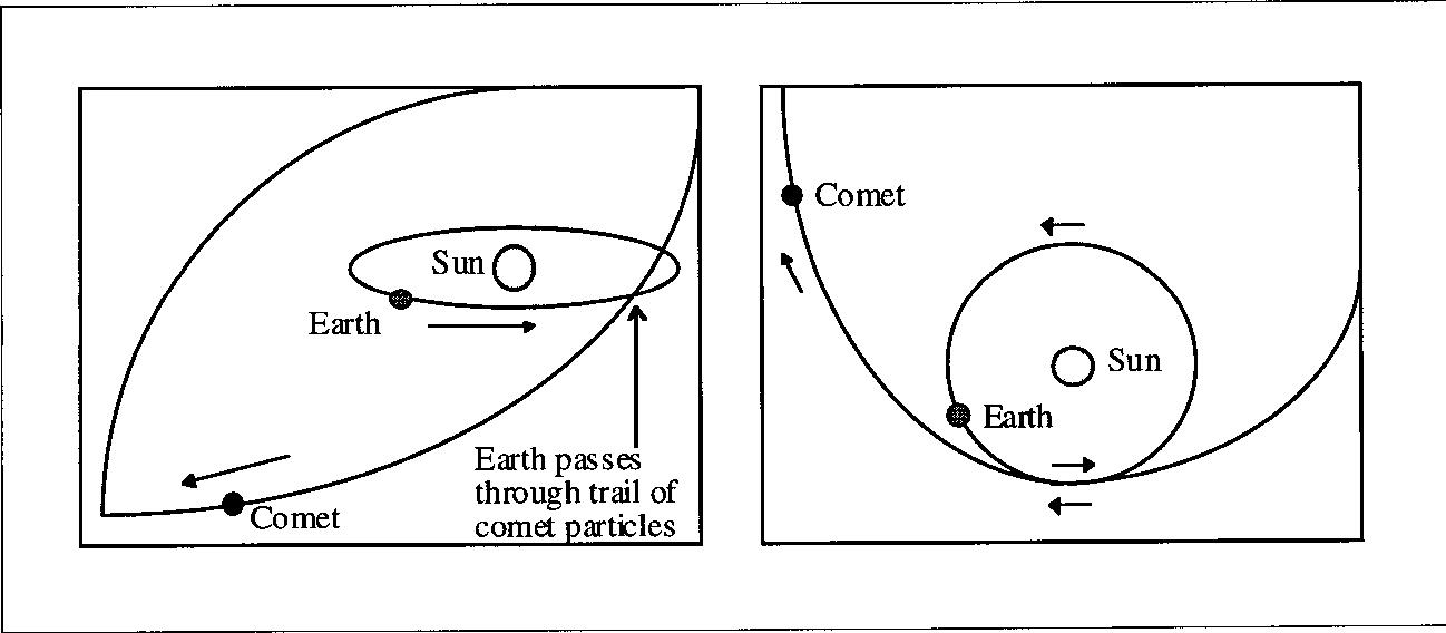 figure 6-1