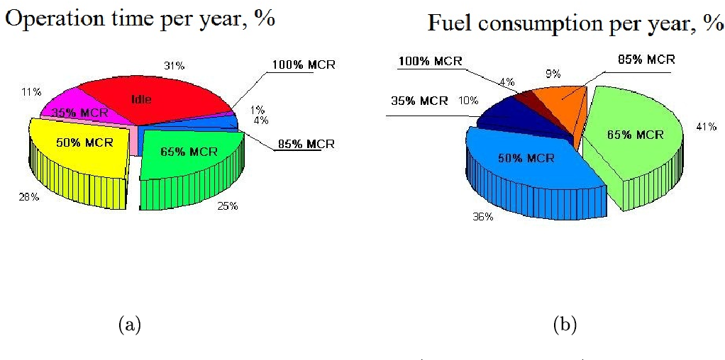 Figure 2 5 from Concept study of 20 MW high-speed permanent