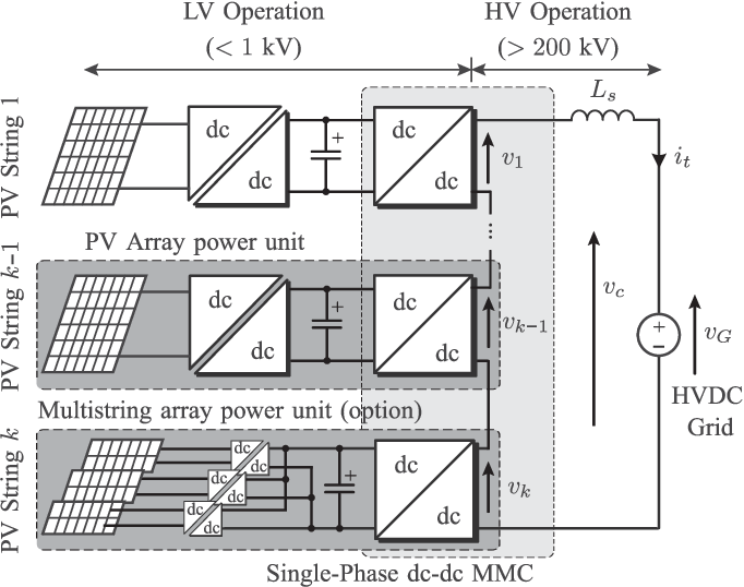 Figure 2 from DC–DC MMC for HVdc Grid Interface of Utility