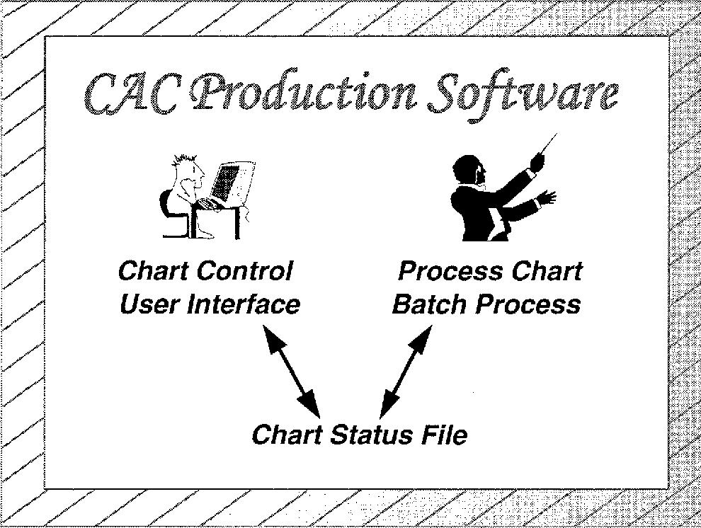 PDF] Compressed Aeronautical Chart Processing Operator's
