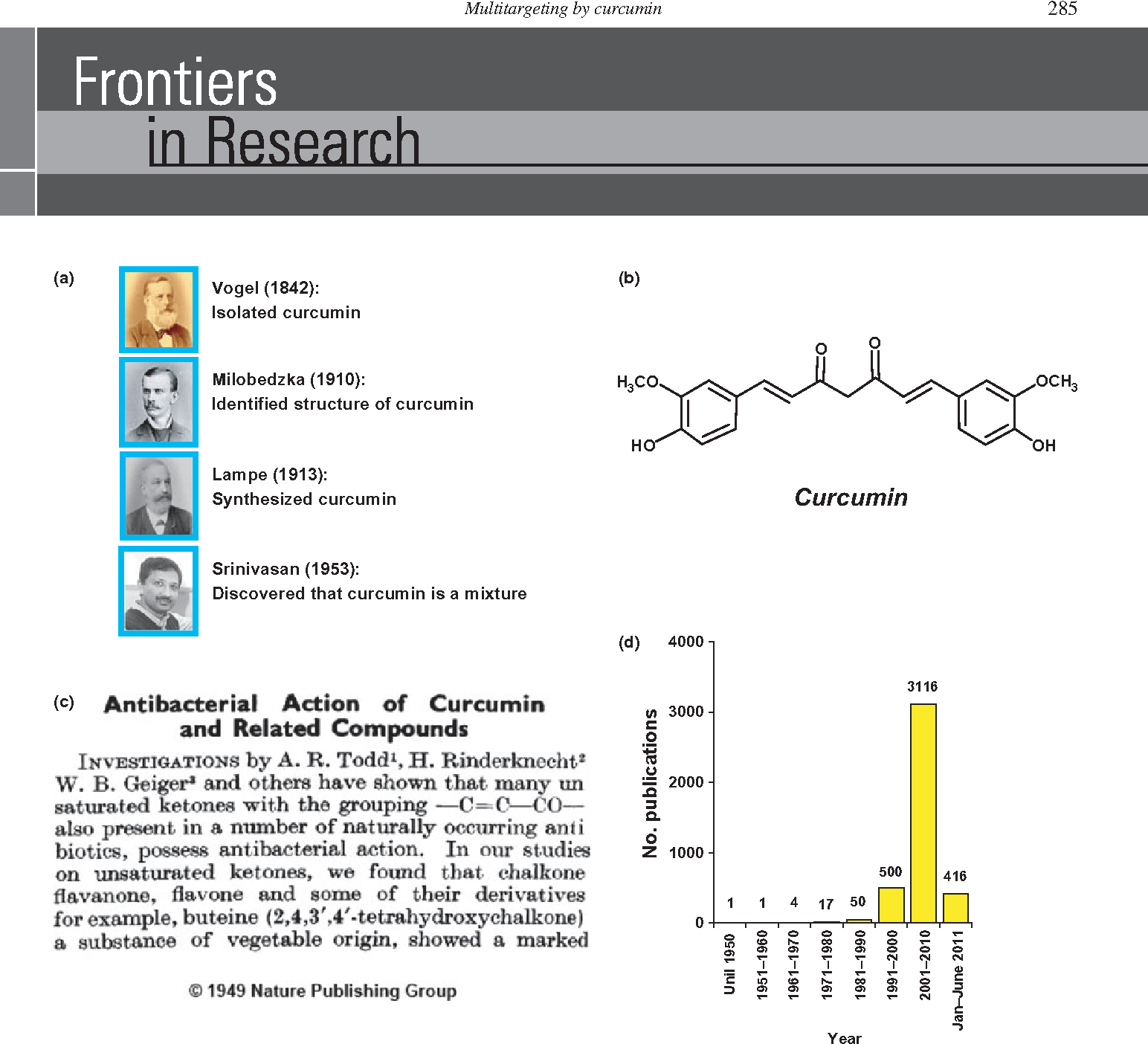 Figure 1 from Discovery of curcumin, a component of golden