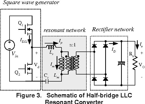 PDF] Application Note AN-4151 Half-bridge LLC Resonant Converter